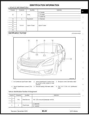 2015 Nissan Altima L33 Service Repair Manual & Wiring
