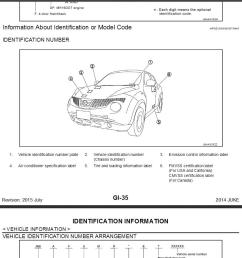 2014 nissan juke f15 service repair manual wiring rockville amp wiring trailer wiring diagram pdf [ 1032 x 923 Pixel ]