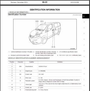 2015 Nissan NV200 M20 Service Repair Manual & Wiring