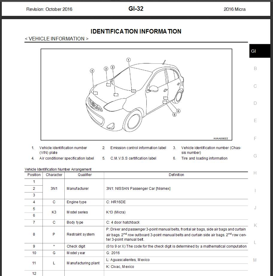 hight resolution of nissan micra k13 2016 service repair manual wiring nissan micra k14 nissan pathfinder