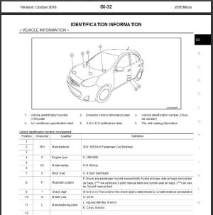 Nissan Micra K13 2016 Service & Repair Manual & Wiring