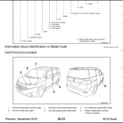 2016 Nissan Sentra Wiring Diagram Electrical Diagrams For Recessed Lighting Quest E52 Service And Repair Manual