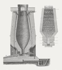 Blast furnace for iron, published in 1875 | Industrial ...