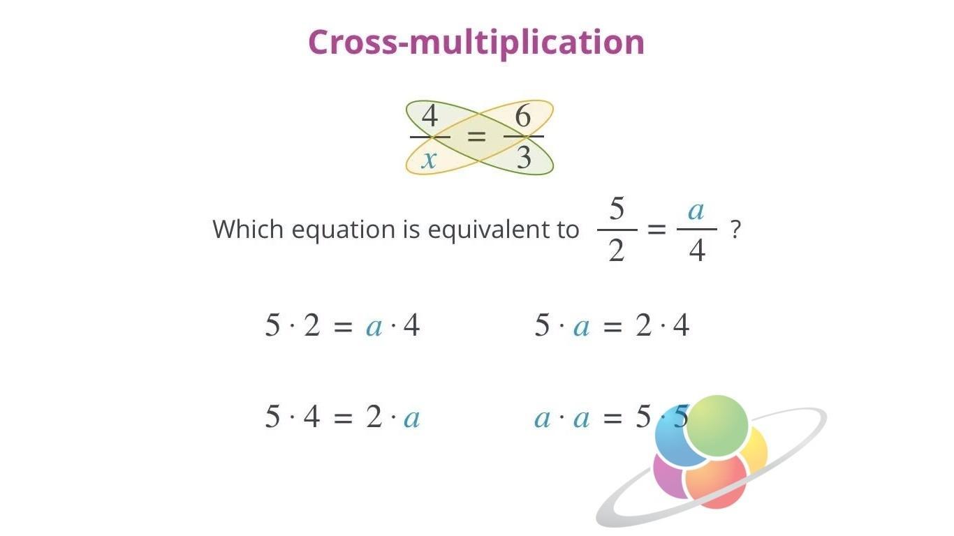 Cross Multiplication