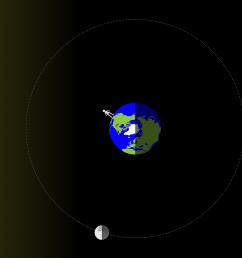 Lunar Phases Simulation   PBS LearningMedia [ 1080 x 1920 Pixel ]