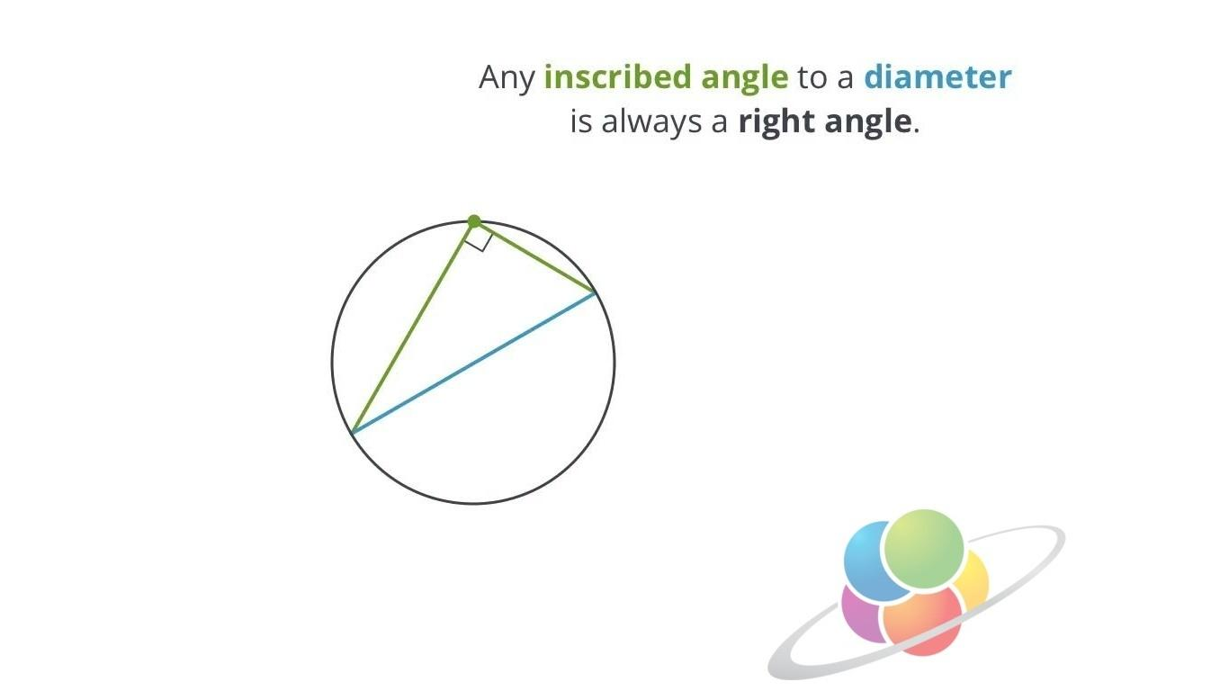 Inscribed Angles On The Diameter