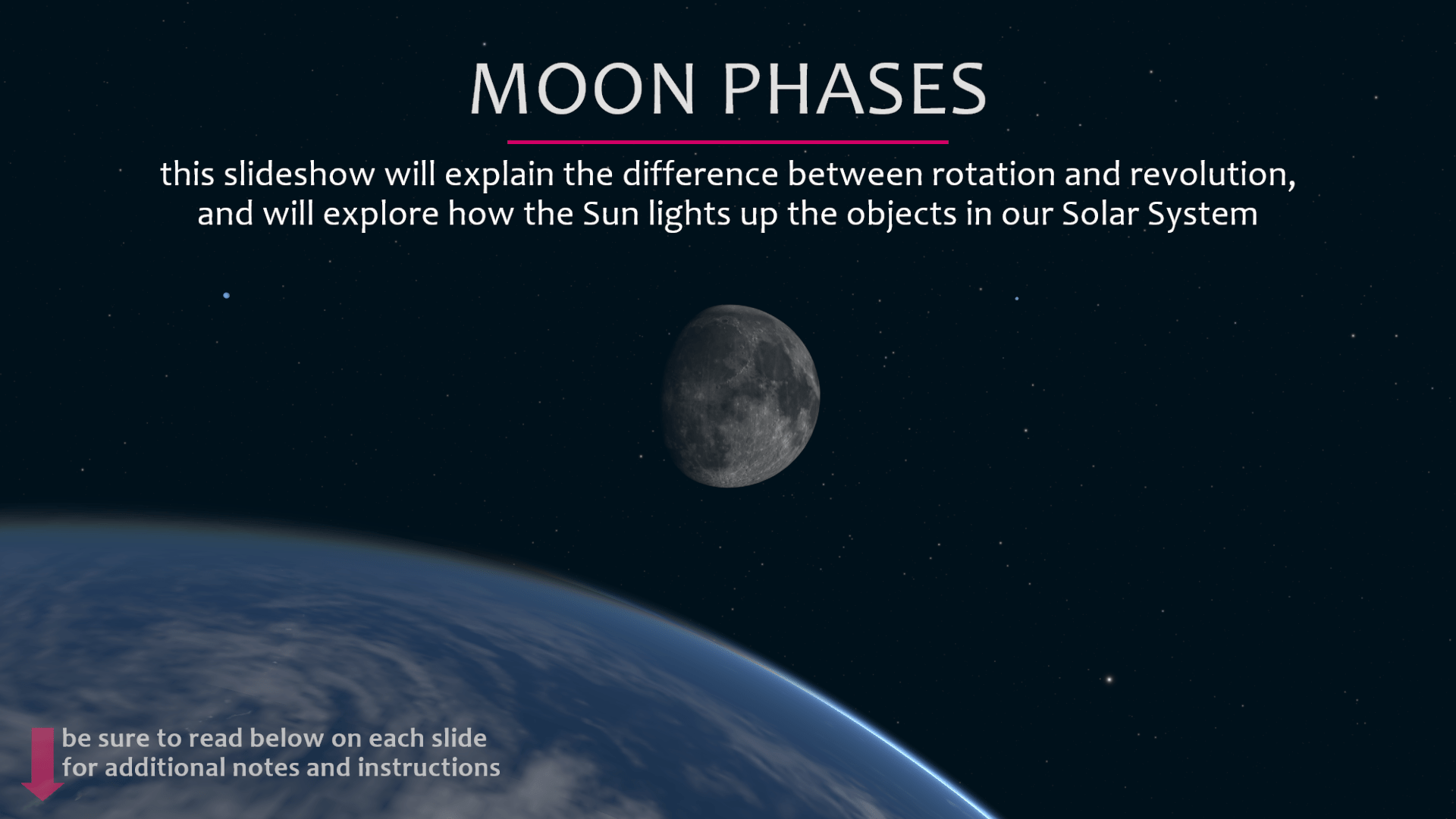 What Causes The Moon S Phases