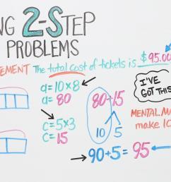 strip diagram 4th grade multi step math [ 1920 x 1080 Pixel ]