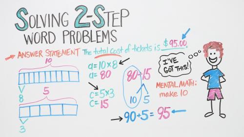 small resolution of strip diagram 4th grade multi step math