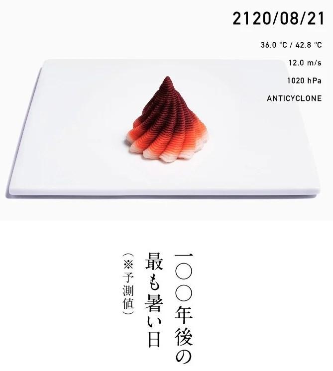天氣原來長這樣!日本夢幻「未來天氣和菓子」 2100年天氣超驚人   GirlStyle 女生日常