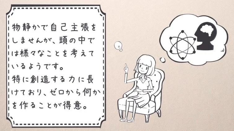 【心理測驗】日本熱傳神準心理測驗 1張圖就能知道自己的隱藏性格   GirlStyle 女生日常