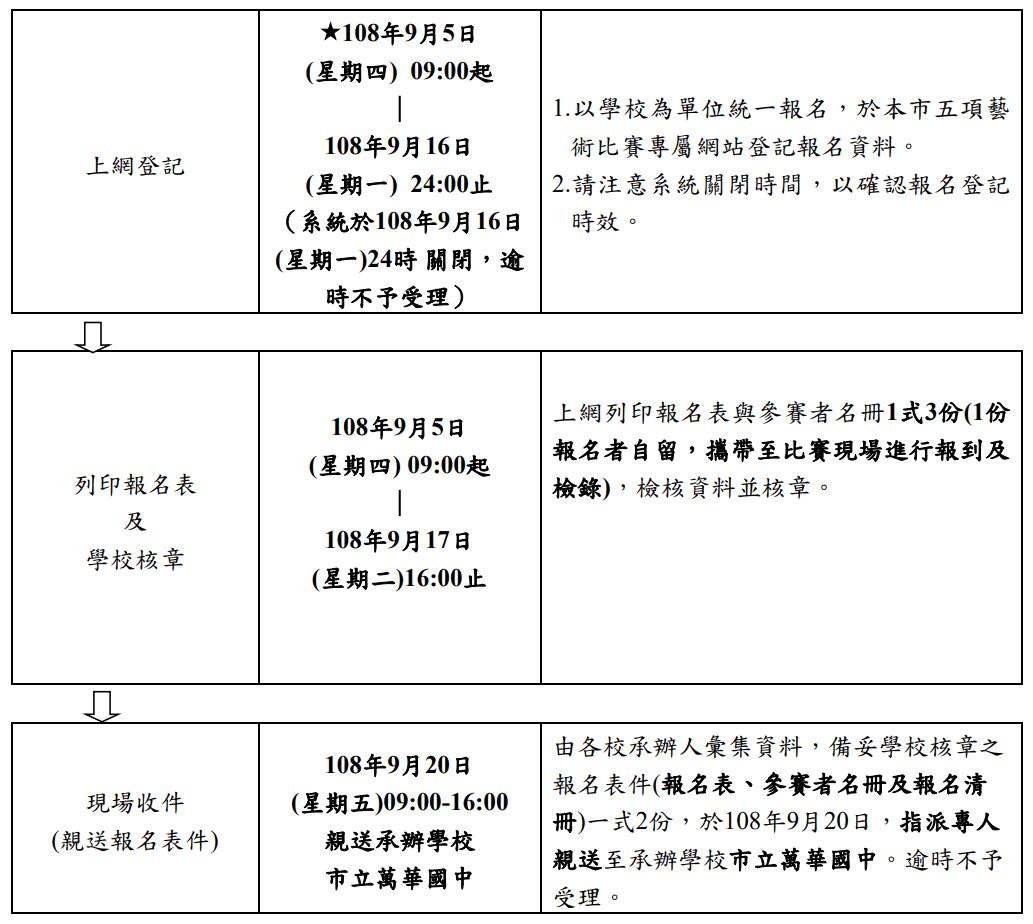 臺北市108學年度「五項藝術比賽」舞蹈比賽 – 點子秀