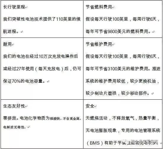 宋楠:比亞迪美國分公司將為UPS造電動物流車 | PTT新聞