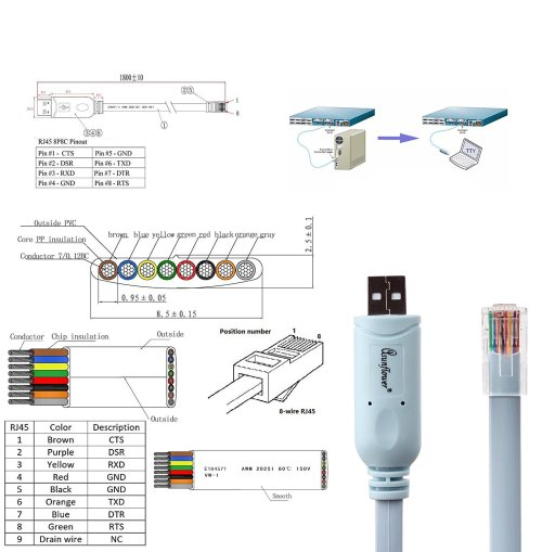 small resolution of wiring diagram usb to rj45 wiring diagram inforj45 usb wiring diagram wiring diagrams konsult