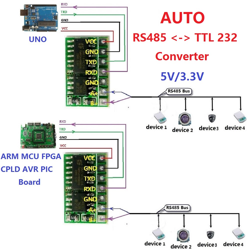 hight resolution of 5v 3 3v rs485 to ttl converter module uart 232 to 485 bus sp485 3485 for arduino
