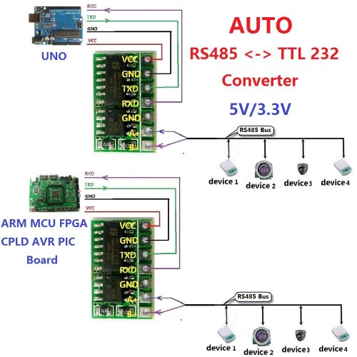 small resolution of 5v 3 3v rs485 to ttl converter module uart 232 to 485 bus sp485 3485 for arduino
