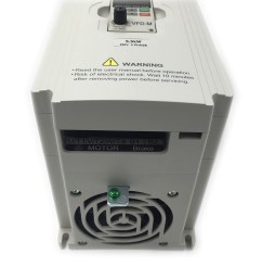 delta inverter vfd variable frequency drive vfd055m23a 3phase  [ 1000 x 1000 Pixel ]