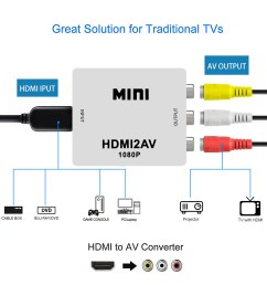 hdmi to rca mini composite 1080p audio video av cvbs adapter converter for tv [ 1600 x 1600 Pixel ]