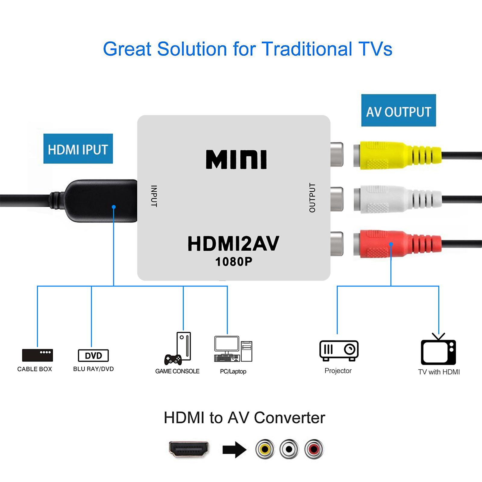 hight resolution of hdmi to rca mini composite 1080p audio video av cvbs adapter converter for tv