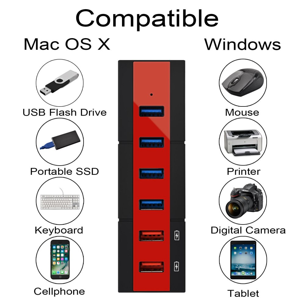 medium resolution of details about 24w 6 port usb 3 0 hub with ac power adapter data cable 12v 2a for pc laptop mac