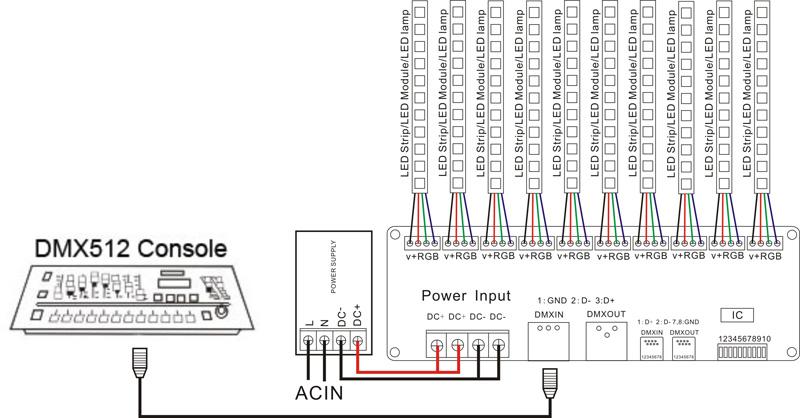 DMX Controller 30 channels DC9V-24V LED RGB DMX Decoder
