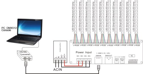 small resolution of 30channel dmx 512 rgb led strip controller dmx decoder led dmx dmx rgb led strip controller besides dmx led controller wiring diagram