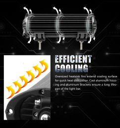 216w 9inch led work light bar spot flood combo beam driving suv wiring harness [ 1500 x 1500 Pixel ]