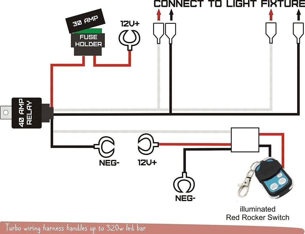 medium resolution of polaris rzr light bar wiring diagram 14 15 ferienwohnung koblenz1 lead light bar harness kit polaris