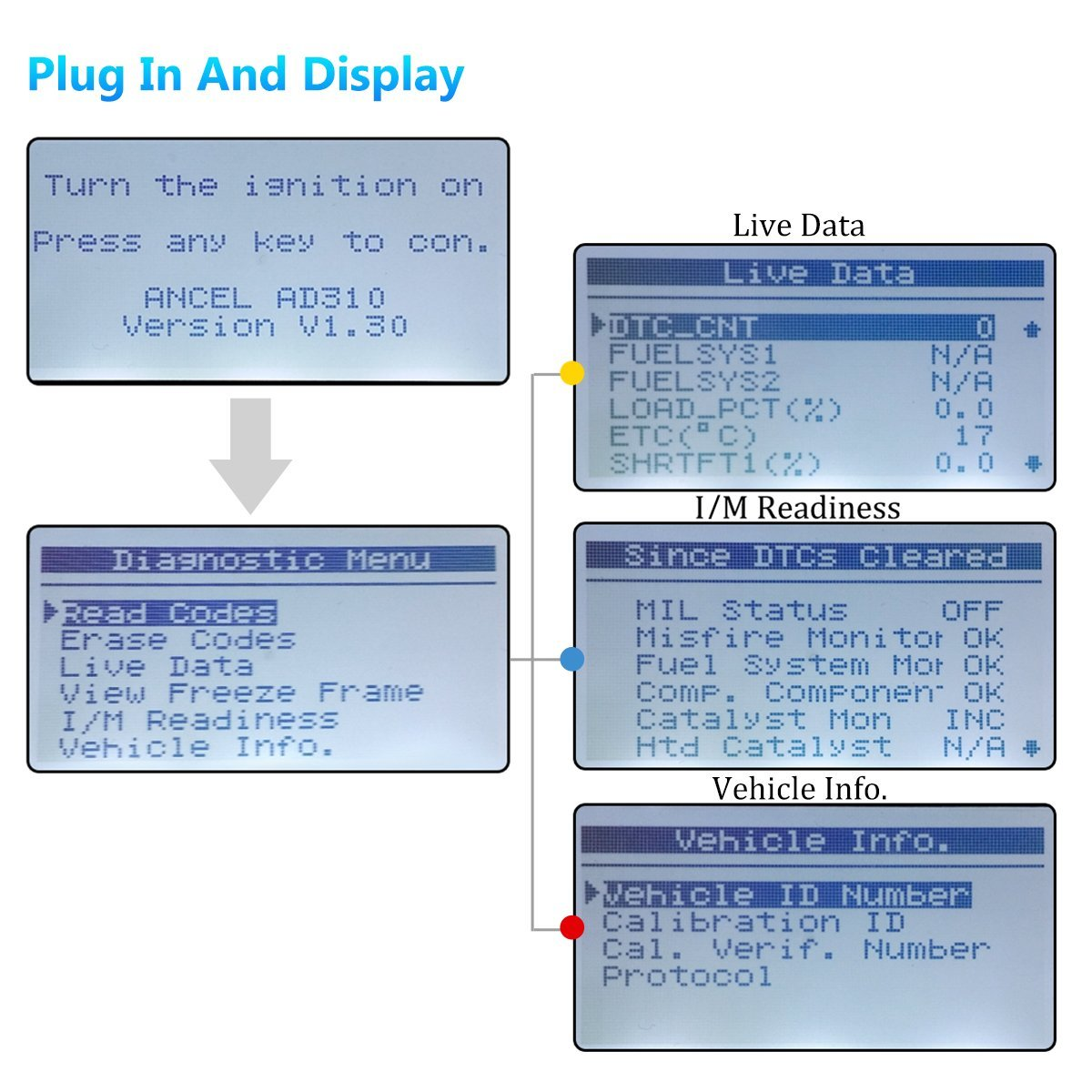 ignition switch and obd live data wiring diagrams for multiple wall outlets chevrolet car check engine light code reader
