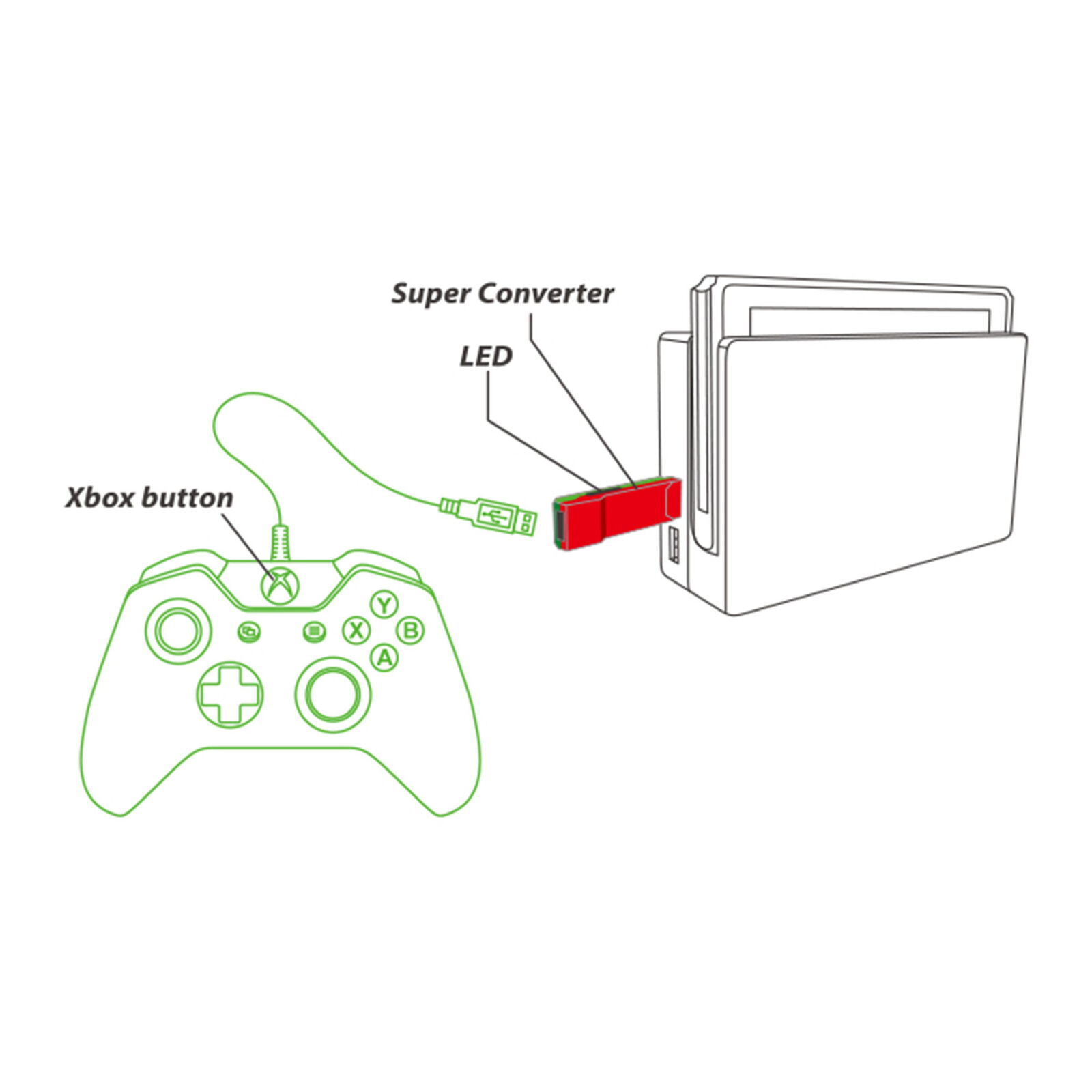 Brook Ps3 Amp Ps4 To Nintendo Switch Wii U Converter