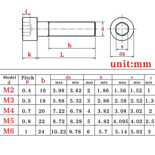 small resolution of package included 10pcs hex socket