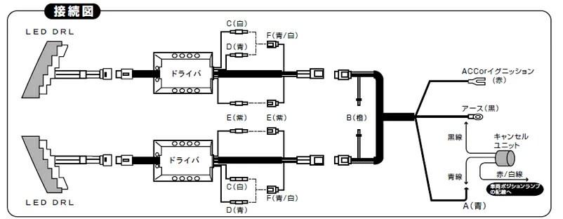 【楽天市場】BELLOF★ベロフ DBA1109 BMW MINIクロスオーバー R60 CooperS専用LED