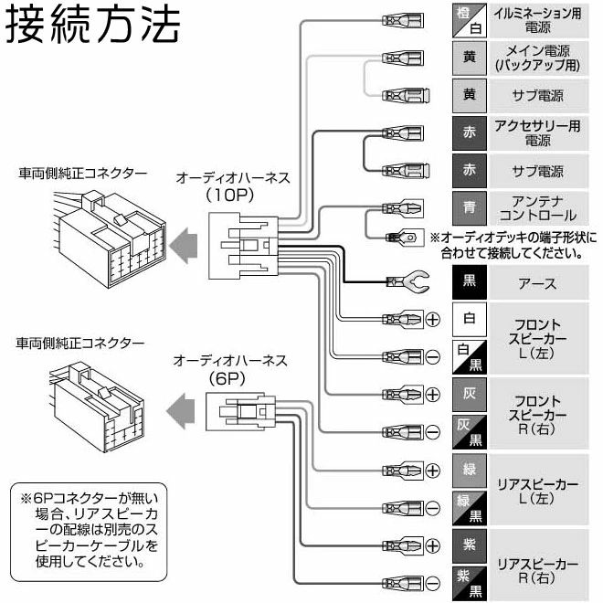 car audio wiring kit installation