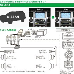 Nissan X Trail T30 Wiring Diagram Samsung Home Theatre Creeronlineshop | Rakuten Global Market: Beat-sonic Beat Sonic Nsx-03a 2din Audio / Navigation ...