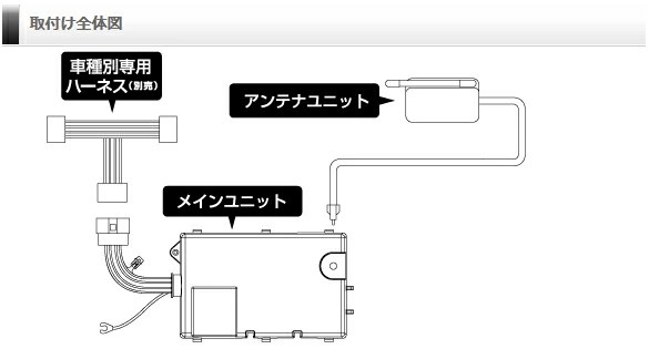 【楽天市場】コムテック COMTEC Be Time SR200 単方向リモコン エンジンスターター 【キーレス
