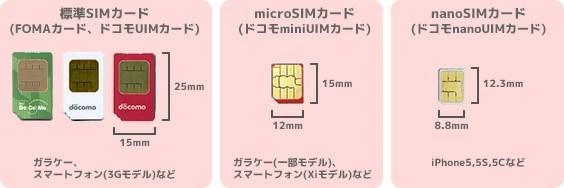 https://i0.wp.com/image.rakuten.co.jp/eco-return/cabinet/tyuukokeitai/category/docomo-sim.jpg?w=974