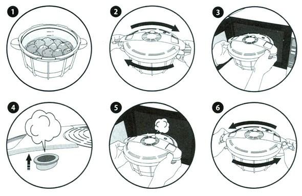 fcinterior: ★ MEYER Meyer microwave pressure cooker