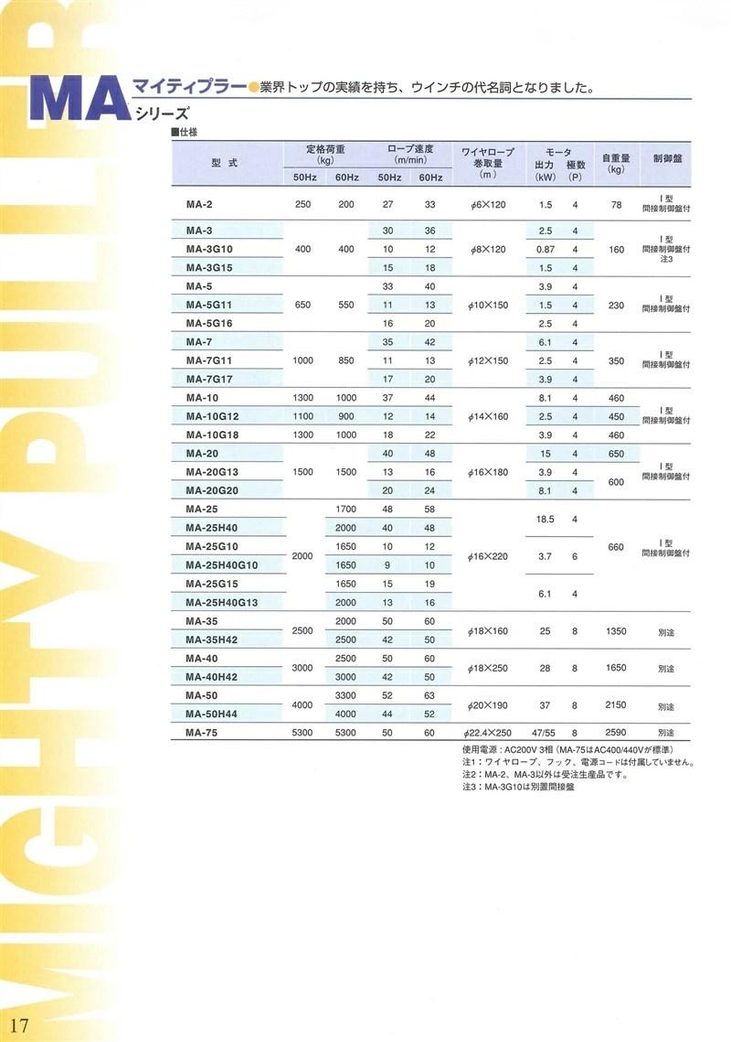 最適な材料 トーヨーコーケン 中型マイテイプラー MA-3G10(S) [個人宅配送不可][送料別途お見積り]:セミプロ ...