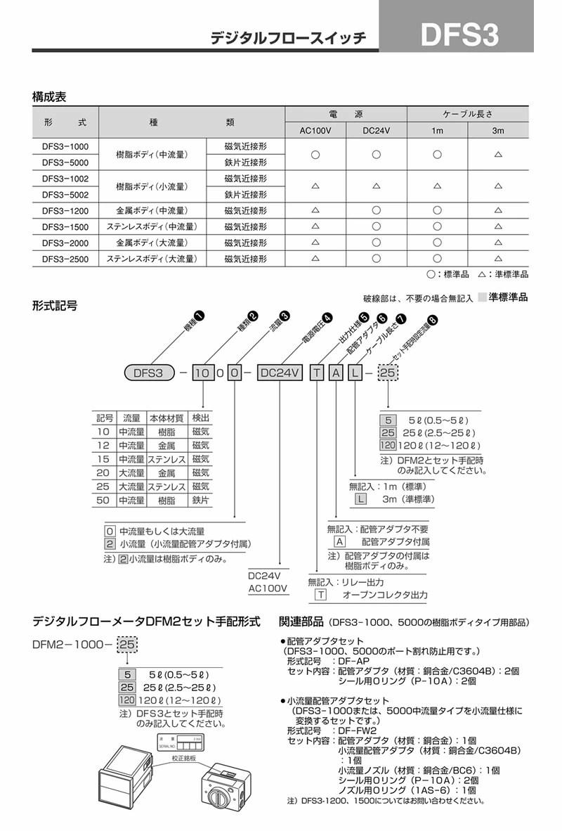 売り切れ必至! TAIYO デジタルフロースイッチ DFS3-1500-AC100VTL [校正無し] 【国産
