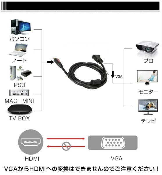【楽天市場】【ポイント5倍 年中へジャンプ限定】HDMIケーブル HDMI to VGAケーブル 1.8m HDMI