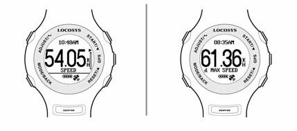 ida-online: GW-60 surfing for GPS watch GPS speed