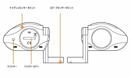 ida-online: I-gotu speed Cadence sensor ( CS-20