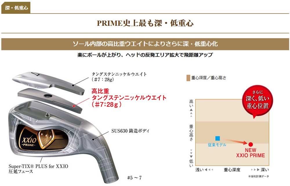 新品 倉 ゼクシオプライム9 XXIO PRIME 単品アイアン SP-900カーボンシャフト DUNLOP SW ダンロップ AW