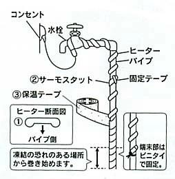 【楽天市場】カクダイ 水道凍結防止帯(給湯・給水管兼用) ヒーター 長さ6m (9698-6):DIY