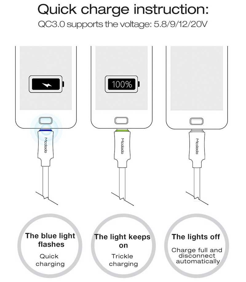 JUSTJAPAN: Prevention of iPhone lighting cable LED light