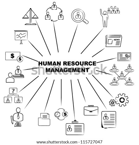 Human Resource Management Mind Mapping Stock Vector
