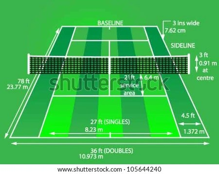 measurement of tennis court with diagram infinity basslink wiring dimensions