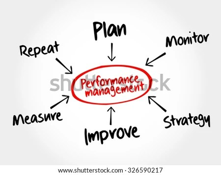 Lean Six Sigma Diagram Lean Methodology Diagram Wiring