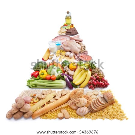 stock photo : food pyramid represents way of healthy eating