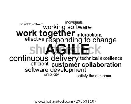 Agile Software Development Word Cloud Typography Vector